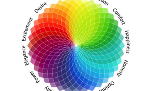 colorwheel-615x460